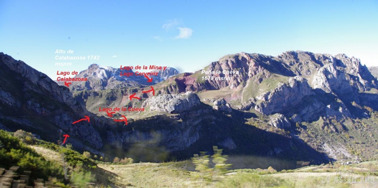 Esquema de la parte inicial de la ruta: de la Farrapona vamos al lago de la Cueva, y luego subimos por las laderas de la Peña de la Cueva, para acceder a los siguientes lagos.