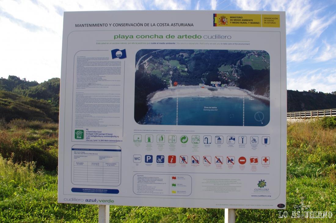 Panel informativo de la Concha de Artedo.